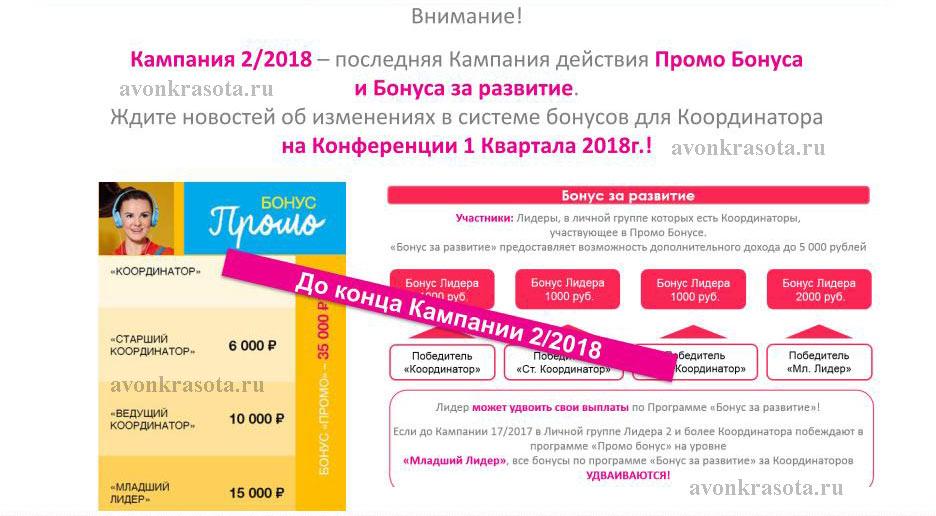 Промо Бонус и Бонус за развитие – до конца Кампании 2/2018!
